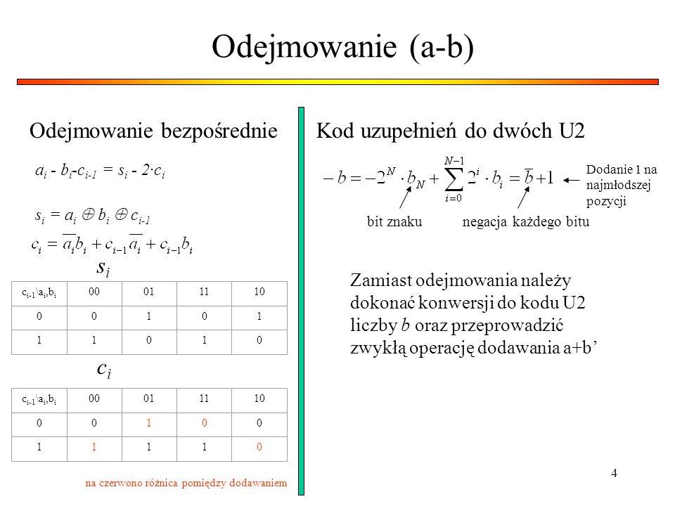 4 Odejmowanie (a-b) c i-1 \a i,b i 00011110 00101 11010 c i-1 \a i,b i 00011110 00100 11110 sisi cici a i - b i -c i-1 = s i - 2·c i s i = a i  b i 