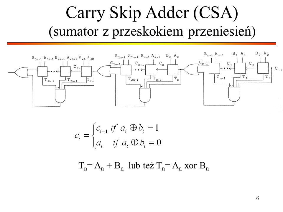6 Carry Skip Adder (CSA) (sumator z przeskokiem przeniesień) T n = A n + B n lub też T n = A n xor B n