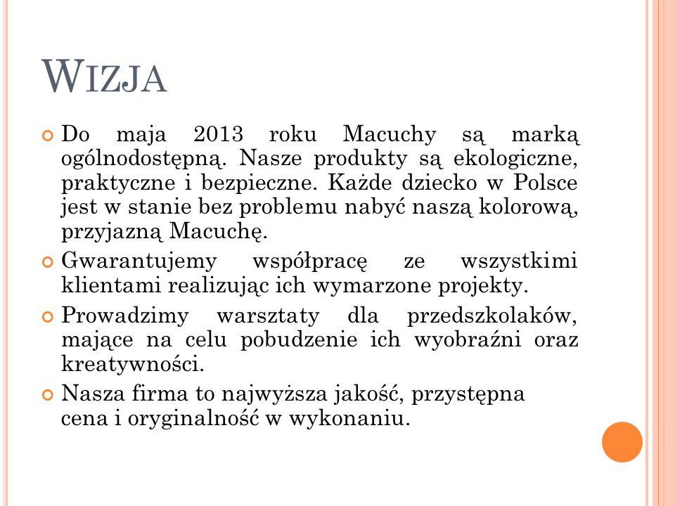 W IZJA Do maja 2013 roku Macuchy są marką ogólnodostępną.