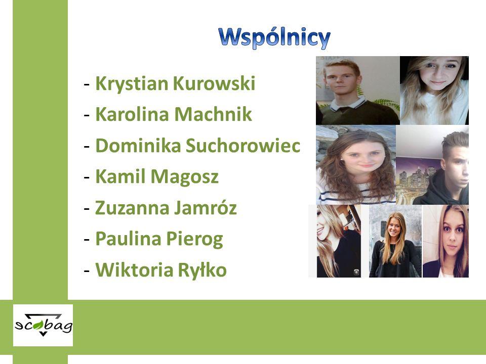 - Krystian Kurowski - Karolina Machnik - Dominika Suchorowiec - Kamil Magosz - Zuzanna Jamróz - Paulina Pierog - Wiktoria Ryłko
