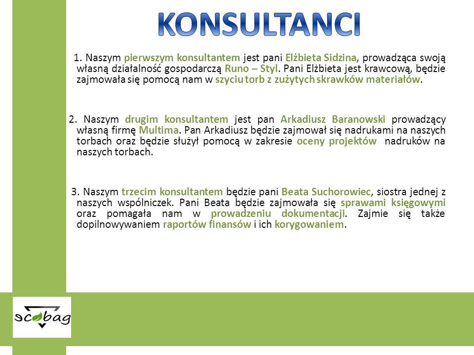 1. Naszym pierwszym konsultantem jest pani Elżbieta Sidzina, prowadząca swoją własną działalność gospodarczą Runo – Styl. Pani Elżbieta jest krawcową,