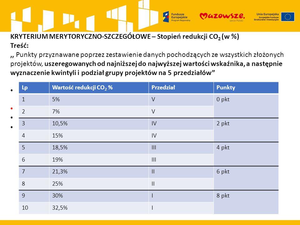 KRYTERIUM MERYTORYCZNO-SZCZEGÓŁOWE – Stopień redukcji CO 2 (w %) Treść:,, Punkty przyznawane poprzez zestawienie danych pochodzących ze wszystkich złożonych projektów, uszeregowanych od najniższej do najwyższej wartości wskaźnika, a następnie wyznaczenie kwintyli i podział grupy projektów na 5 przedziałów uniwersalny charakter metodologii na potrzeby szacowania wartości różnych wskaźników np.
