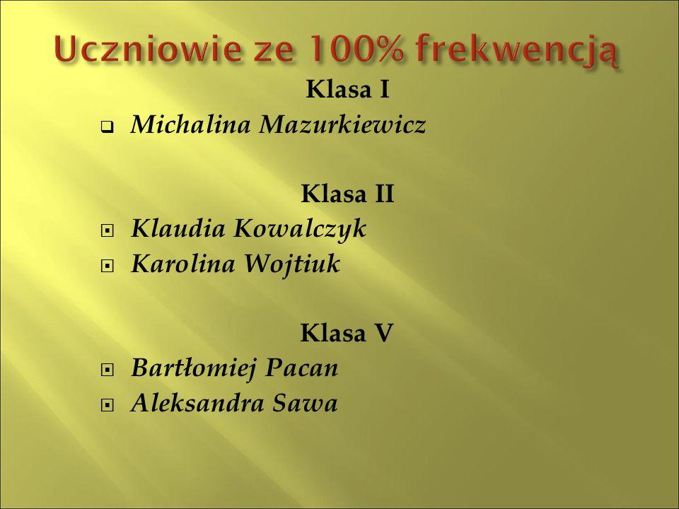 Klasa I  Michalina Mazurkiewicz Klasa II  Klaudia Kowalczyk  Karolina Wojtiuk Klasa V  Bartłomiej Pacan  Aleksandra Sawa