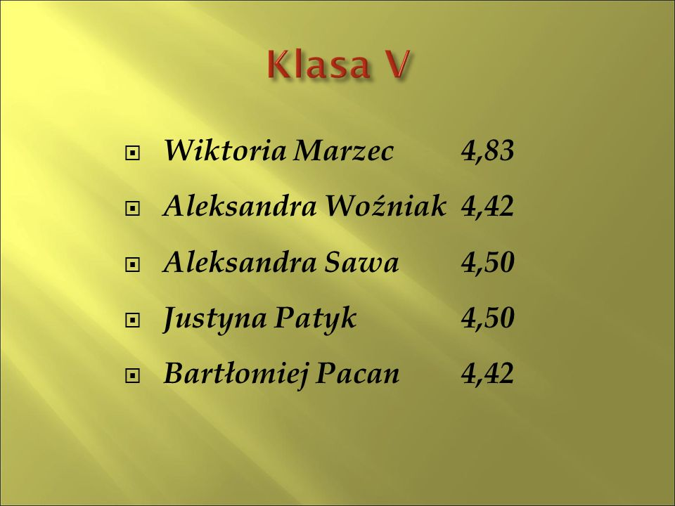  Wiktoria Marzec4,83  Aleksandra Woźniak4,42  Aleksandra Sawa4,50  Justyna Patyk4,50  Bartłomiej Pacan4,42