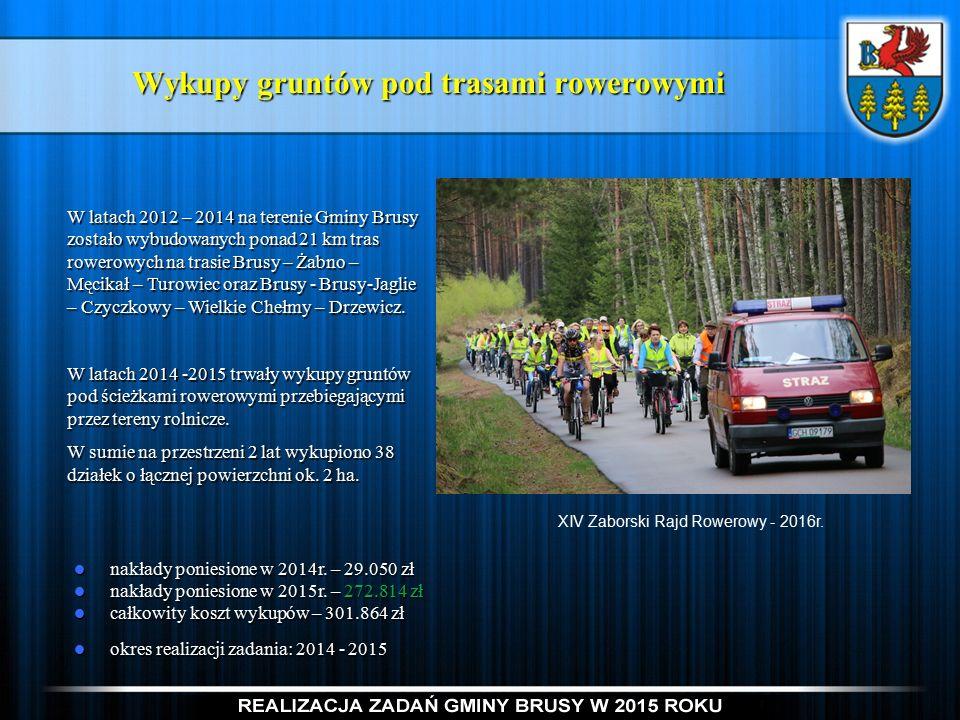 Wykupy gruntów pod trasami rowerowymi W latach 2012 – 2014 na terenie Gminy Brusy zostało wybudowanych ponad 21 km tras rowerowych na trasie Brusy – Żabno – Męcikał – Turowiec oraz Brusy - Brusy-Jaglie – Czyczkowy – Wielkie Chełmy – Drzewicz.