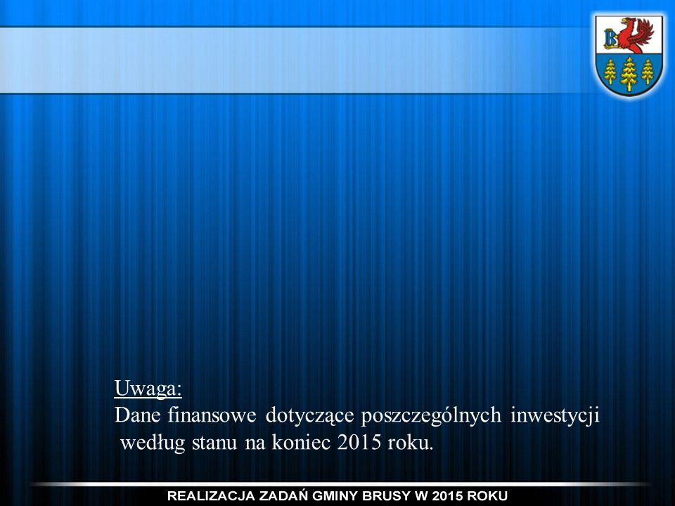 Uwaga: Dane finansowe dotyczące poszczególnych inwestycji według stanu na koniec 2015 roku.