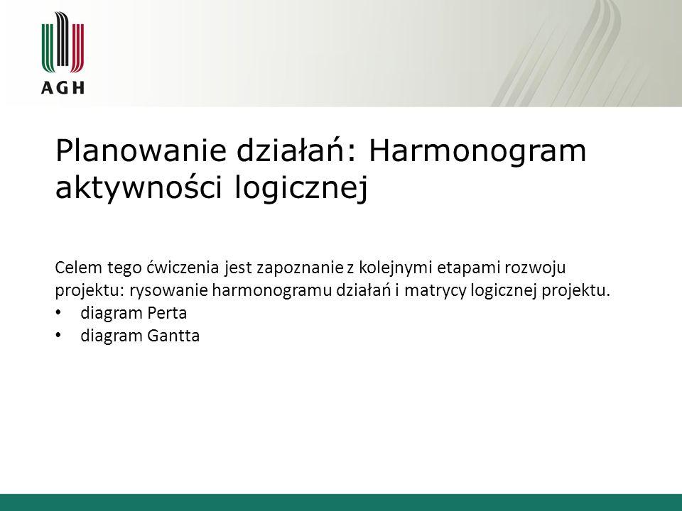 Planowanie działań: Harmonogram aktywności logicznej Celem tego ćwiczenia jest zapoznanie z kolejnymi etapami rozwoju projektu: rysowanie harmonogramu działań i matrycy logicznej projektu.