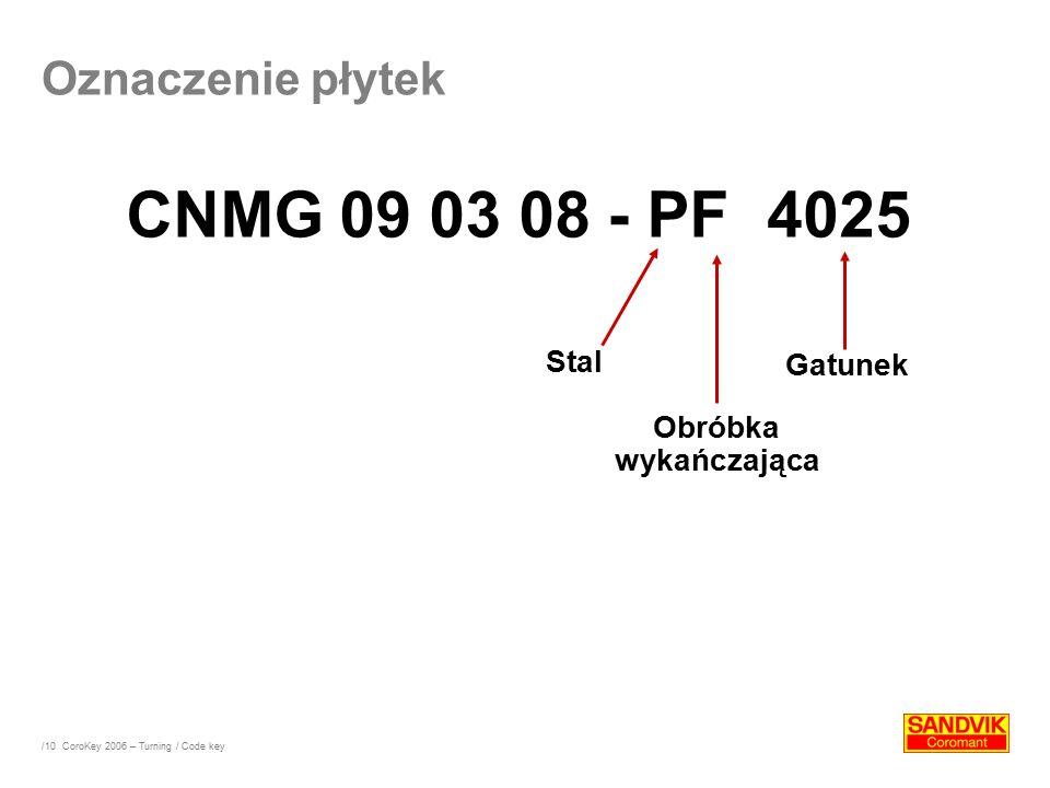 /10 CNMG 09 03 08 - PF Oznaczenie płytek Obróbka wykańczająca Stal 4025 Gatunek CoroKey 2006 – Turning / Code key