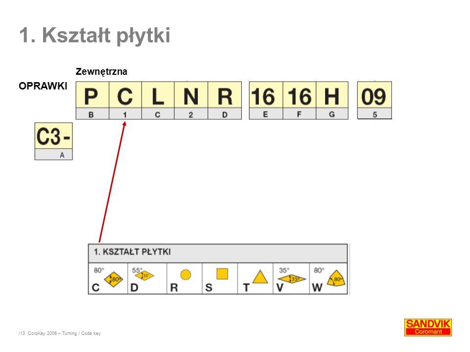 /13 1. Kształt płytki OPRAWKI Zewnętrzna CoroKey 2006 – Turning / Code key