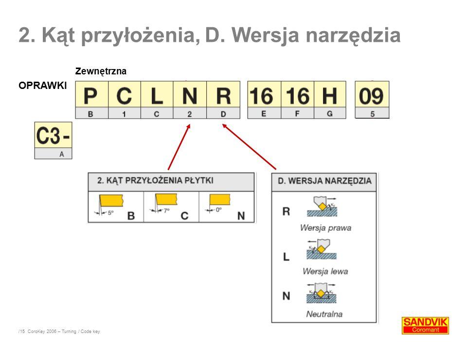 /15 OPRAWKI Zewnętrzna 2. Kąt przyłożenia, D. Wersja narzędzia CoroKey 2006 – Turning / Code key