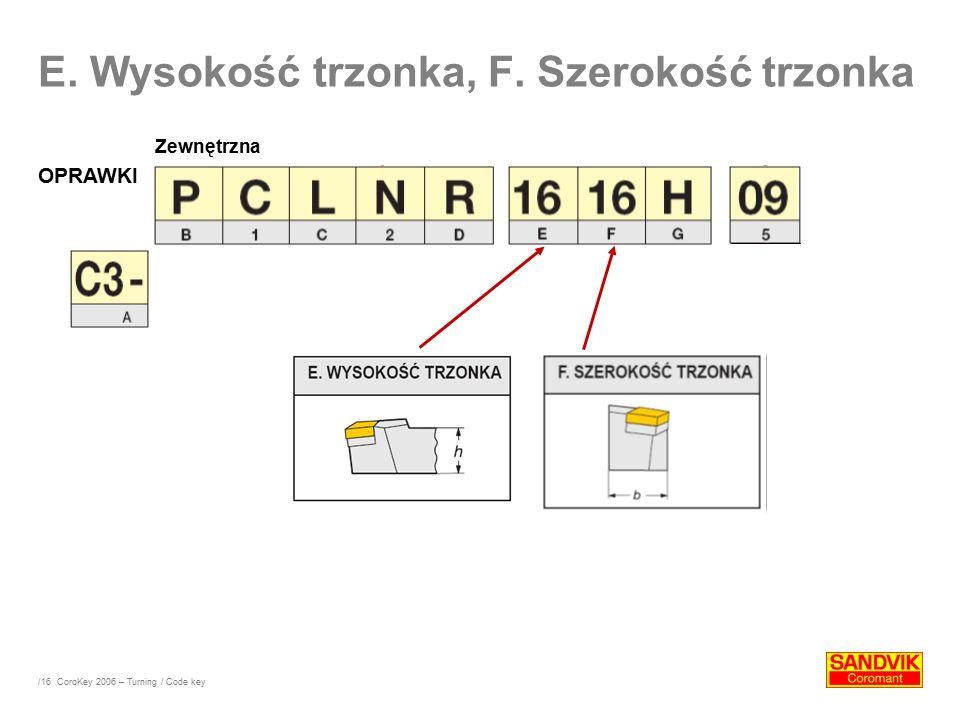 /16 E. Wysokość trzonka, F. Szerokość trzonka OPRAWKI Zewnętrzna CoroKey 2006 – Turning / Code key