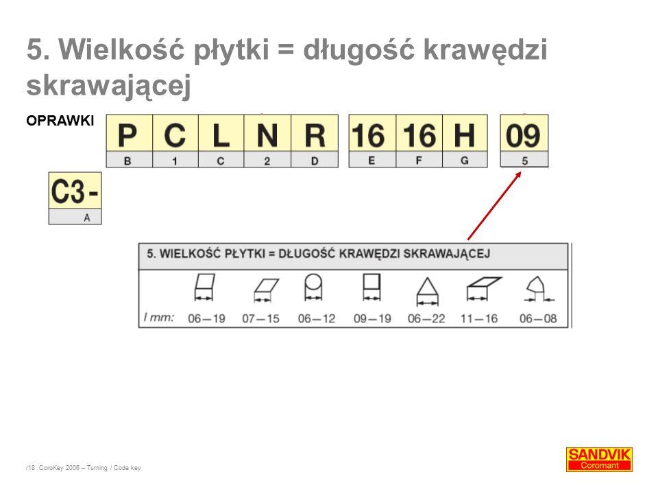 /18 5. Wielkość płytki = długość krawędzi skrawającej OPRAWKI CoroKey 2006 – Turning / Code key
