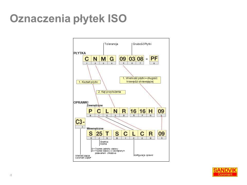 /2 Oznaczenia płytek ISO TolerancjaGrubość Płytki 1. Kształt płytki 2. Kąt przyłożenia PŁYTKA OPRAWKI Zewnętrzne Wewnętrzne Średnica trzonka Wielkość