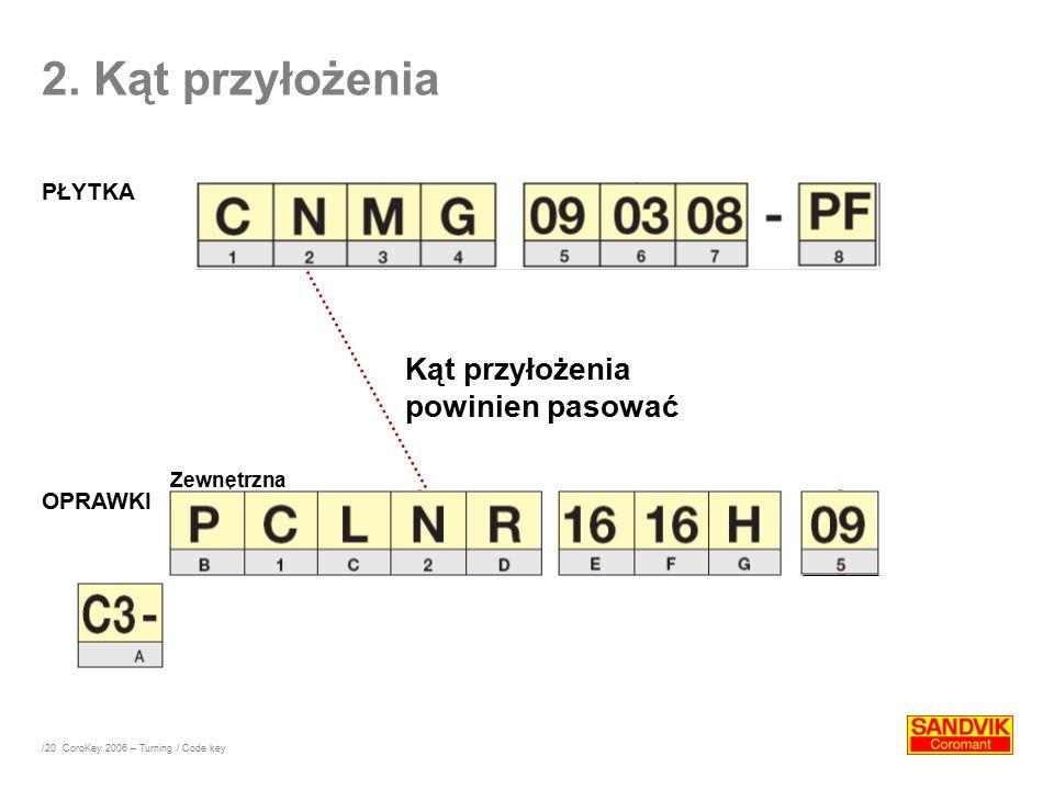 /20 2. Kąt przyłożenia Kąt przyłożenia powinien pasować OPRAWKI Zewnętrzna PŁYTKA CoroKey 2006 – Turning / Code key