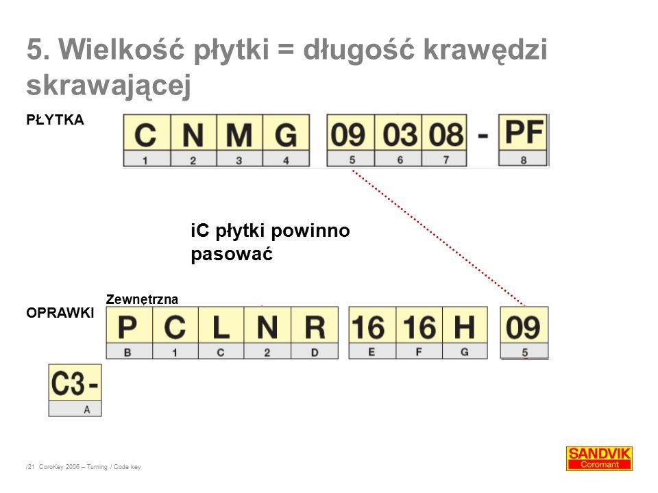 /21 iC płytki powinno pasować 5. Wielkość płytki = długość krawędzi skrawającej OPRAWKI Zewnętrzna PŁYTKA CoroKey 2006 – Turning / Code key