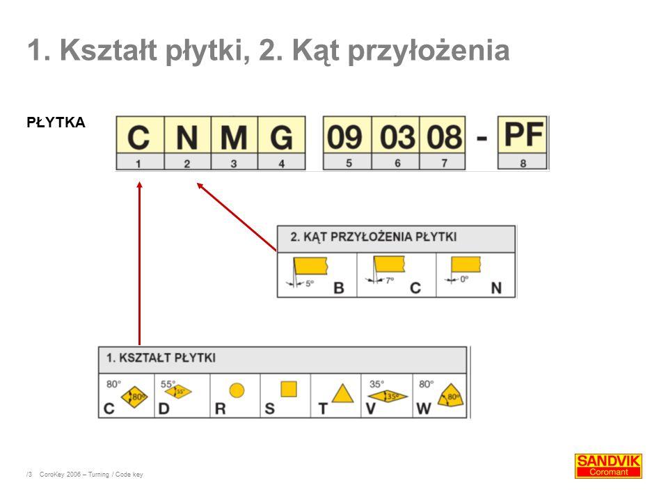 /3 1. Kształt płytki, 2. Kąt przyłożenia PŁYTKA CoroKey 2006 – Turning / Code key