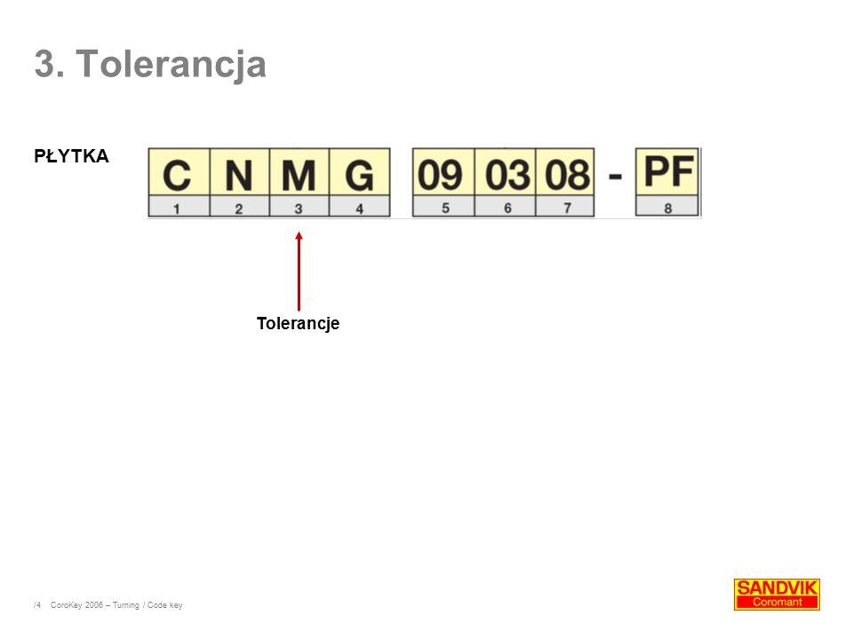 /4 3. Tolerancja PŁYTKA Tolerancje CoroKey 2006 – Turning / Code key