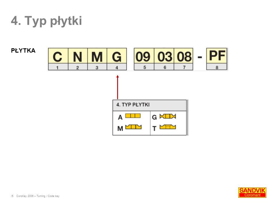 /5 4. Typ płytki PŁYTKA CoroKey 2006 – Turning / Code key