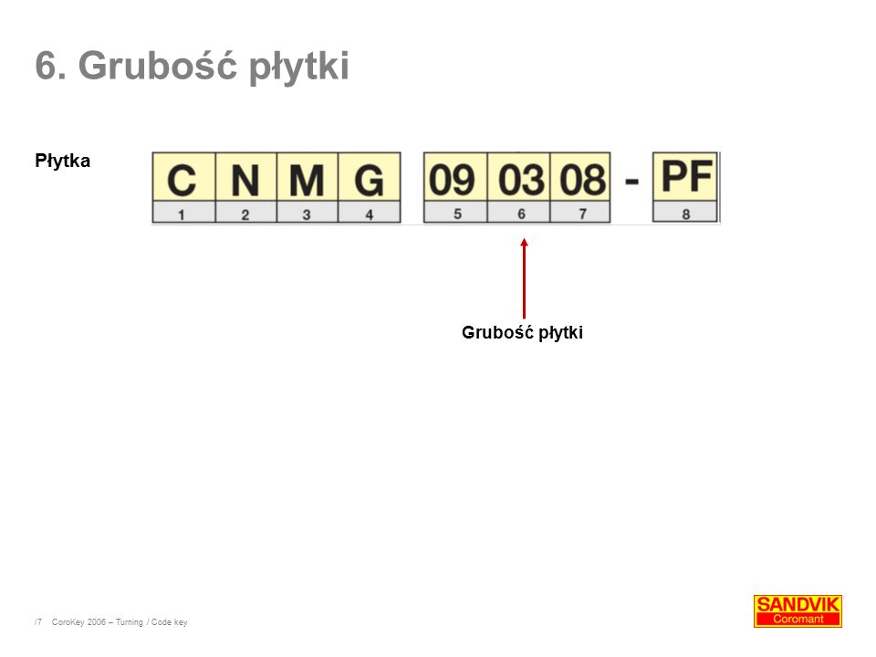 /7 6. Grubość płytki Płytka Grubość płytki CoroKey 2006 – Turning / Code key