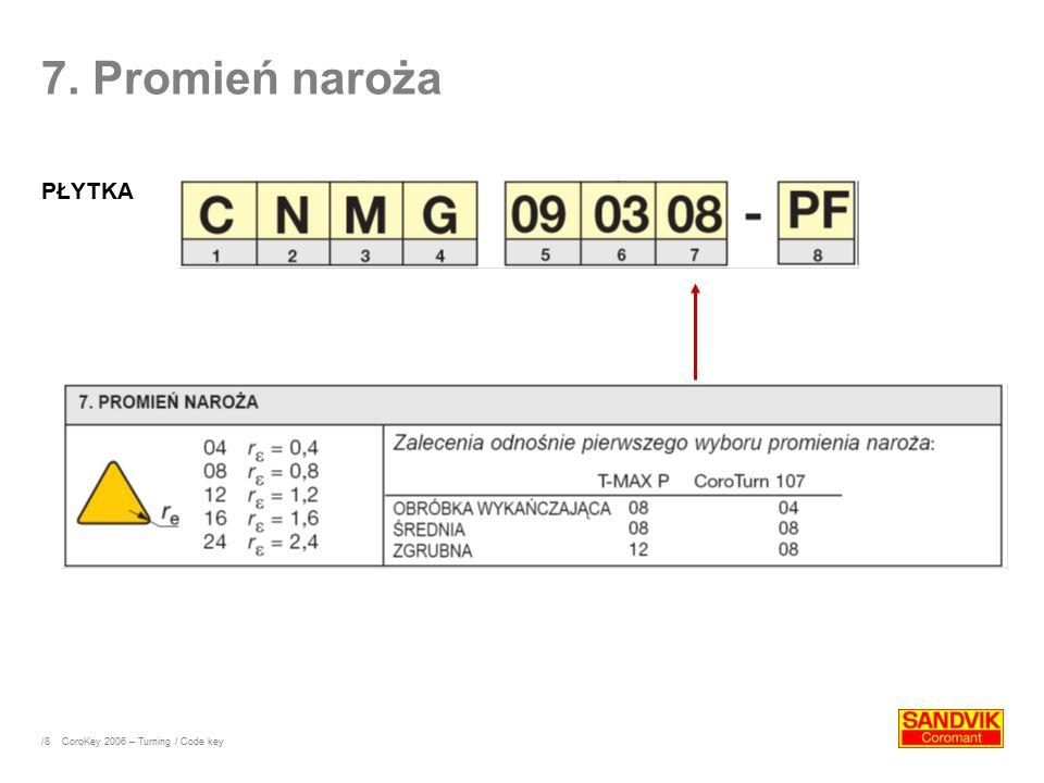 /8 7. Promień naroża PŁYTKA CoroKey 2006 – Turning / Code key