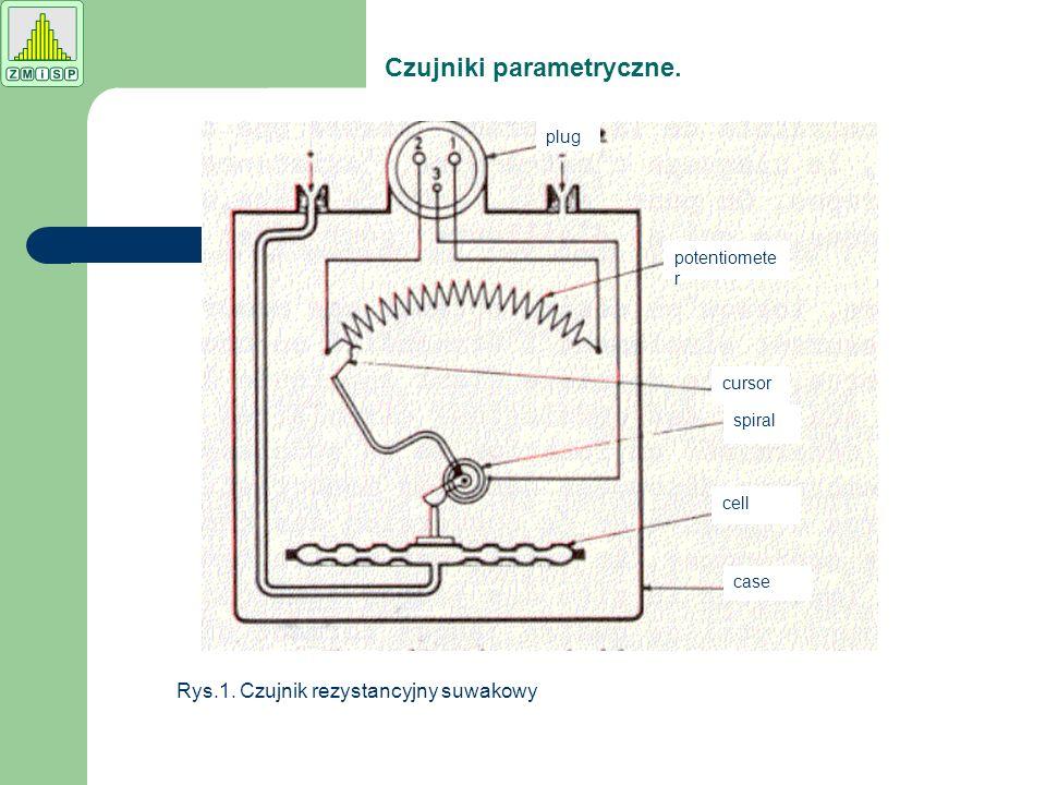 plug potentiomete r cursor spiral cell case Czujniki parametryczne. Rys.1. Czujnik rezystancyjny suwakowy
