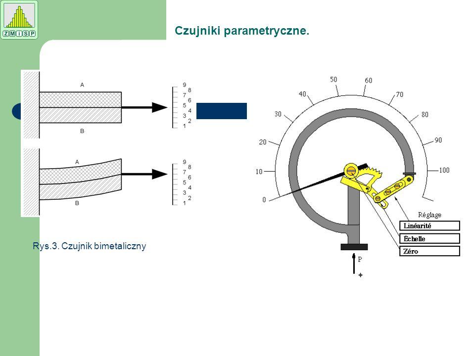 Rys.3. Czujnik bimetaliczny Czujniki parametryczne.
