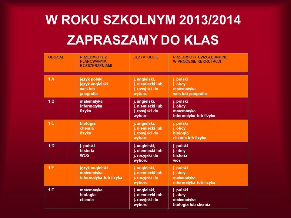 W ROKU SZKOLNYM 2013/2014 ZAPRASZAMY DO KLAS ODDZIAŁPRZEDMIOTY Z PLANOWANYMI ROZSZERZENIAMI JĘZYKI OBCEPRZEDMIOTY UWZGLĘDNIONE W PROCESIE REKRUTACJI 1 A język polski język angielski wos lub geografia j.