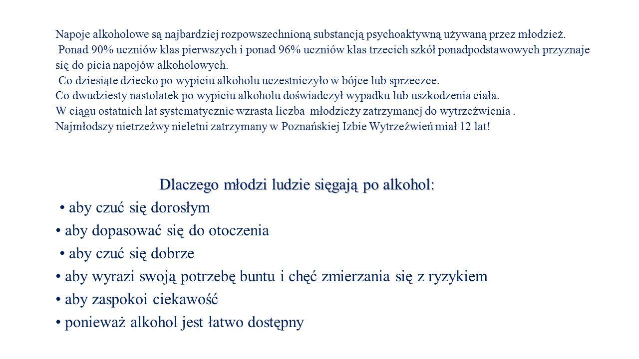 Napoje alkoholowe są najbardziej rozpowszechnioną substancją psychoaktywną używaną przez młodzież.