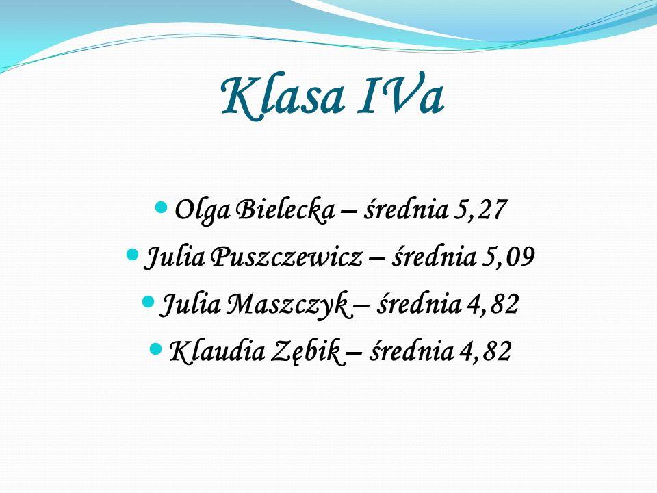 Klasa IVa Olga Bielecka – średnia 5,27 Julia Puszczewicz – średnia 5,09 Julia Maszczyk – średnia 4,82 Klaudia Zębik – średnia 4,82