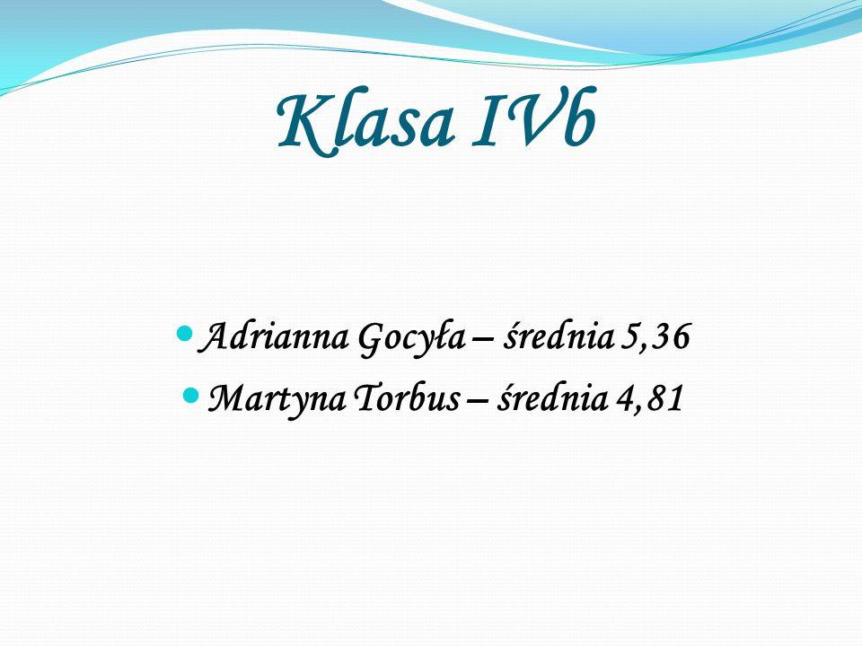 Klasa IVb Adrianna Gocyła – średnia 5,36 Martyna Torbus – średnia 4,81