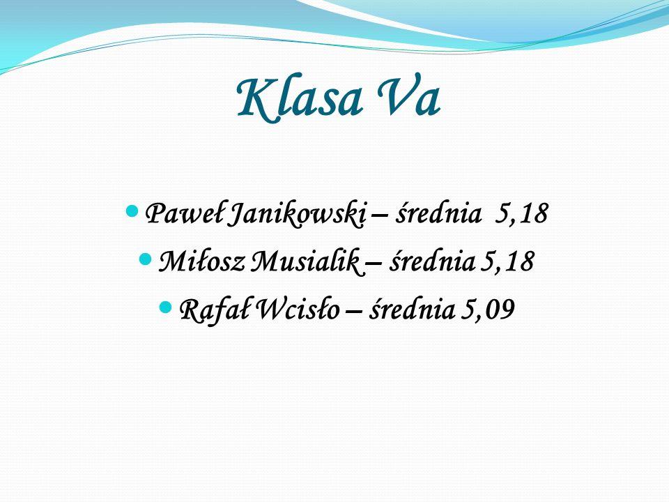 Klasa Va Paweł Janikowski – średnia 5,18 Miłosz Musialik – średnia 5,18 Rafał Wcisło – średnia 5,09