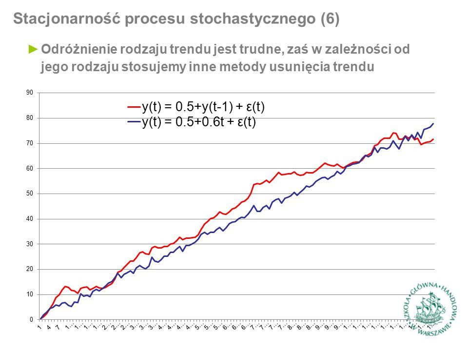 Stacjonarność procesu stochastycznego (6) ►Odróżnienie rodzaju trendu jest trudne, zaś w zależności od jego rodzaju stosujemy inne metody usunięcia tr