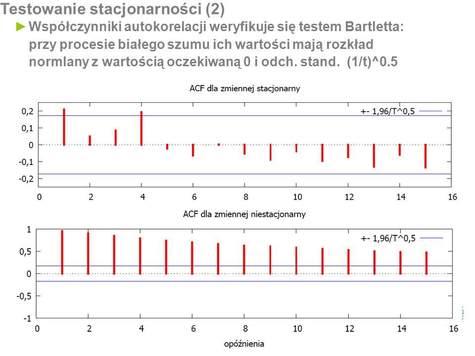 ►Współczynniki autokorelacji weryfikuje się testem Bartletta: przy procesie białego szumu ich wartości mają rozkład normlany z wartością oczekiwaną 0