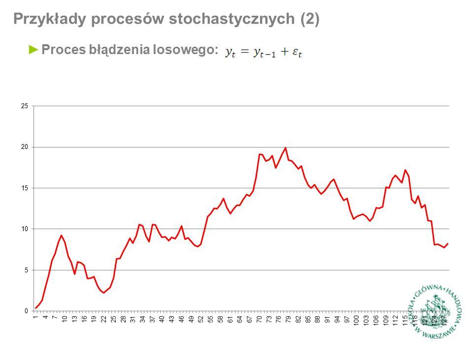 Przykłady procesów stochastycznych (3) ►Proces autoregresyjny: ►I rzędu (AR(1)): ►rzędu p (AR(p)):