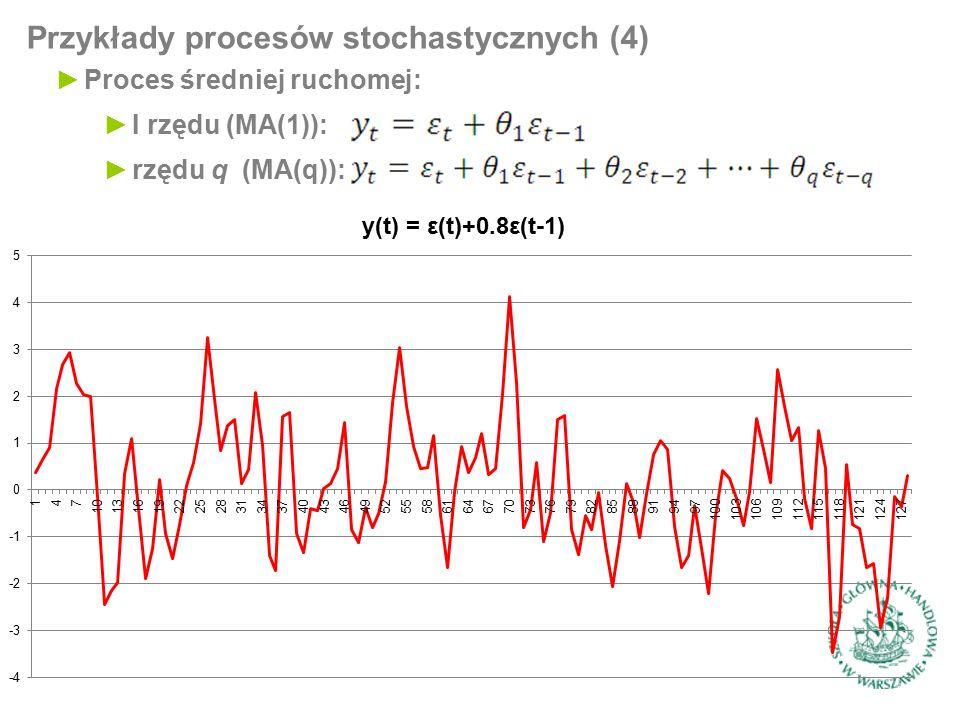 Przykłady procesów stochastycznych (4) ►Proces średniej ruchomej: ►I rzędu (MA(1)): ►rzędu q (MA(q)):