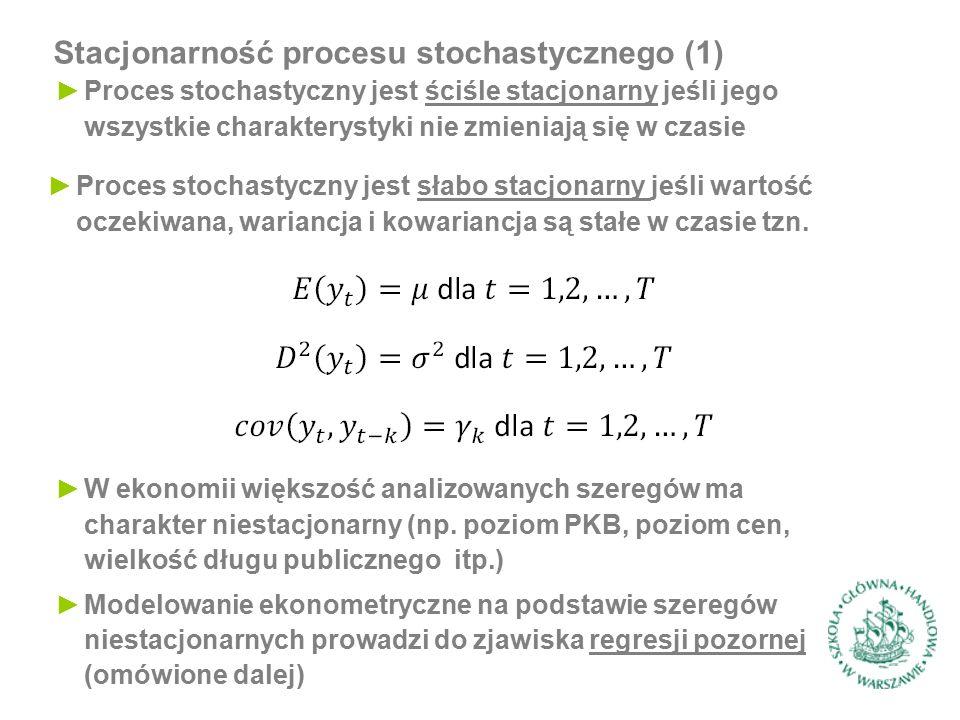 Stacjonarność procesu stochastycznego (2) ►Przykład: stacjonarność procesu błądzenia losowego ►Dla y(0)=0, wartość oczekiwana i wariancja procesu to: ►Proces błądzenia losowego można zapisać jako: …
