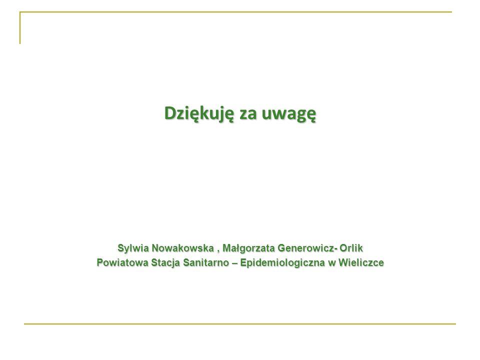 Dziękuję za uwagę Sylwia Nowakowska, Małgorzata Generowicz- Orlik Powiatowa Stacja Sanitarno – Epidemiologiczna w Wieliczce