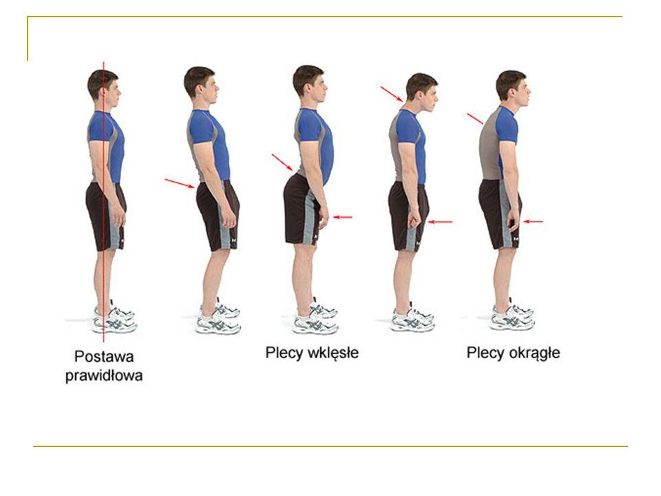 Skolioza Skolioza, czyli boczne skrzywienie kręgosłupa, to najczęściej występująca wada postawy u dzieci.