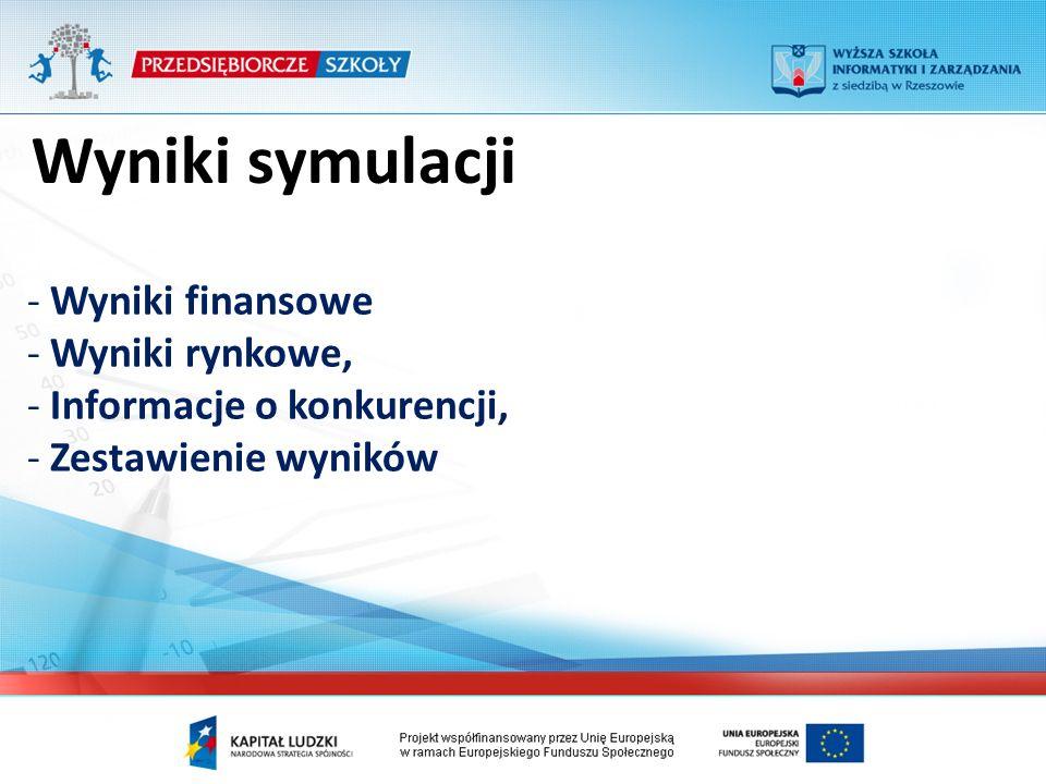 Wyniki symulacji - Wyniki finansowe - Wyniki rynkowe, - Informacje o konkurencji, - Zestawienie wyników