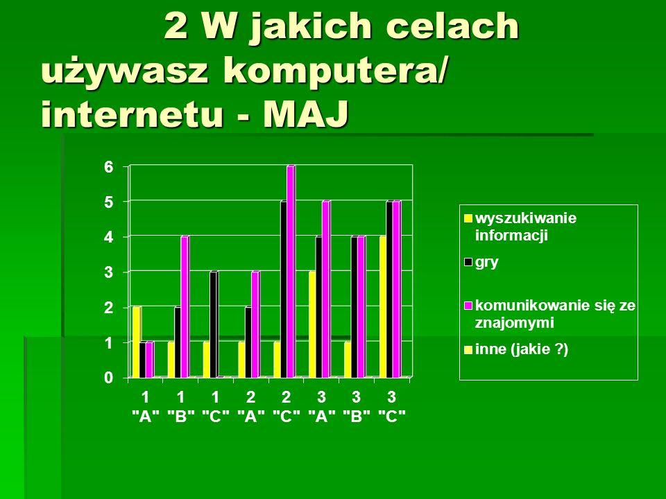 2 W jakich celach używasz komputera/ internetu - MAJ 2 W jakich celach używasz komputera/ internetu - MAJ