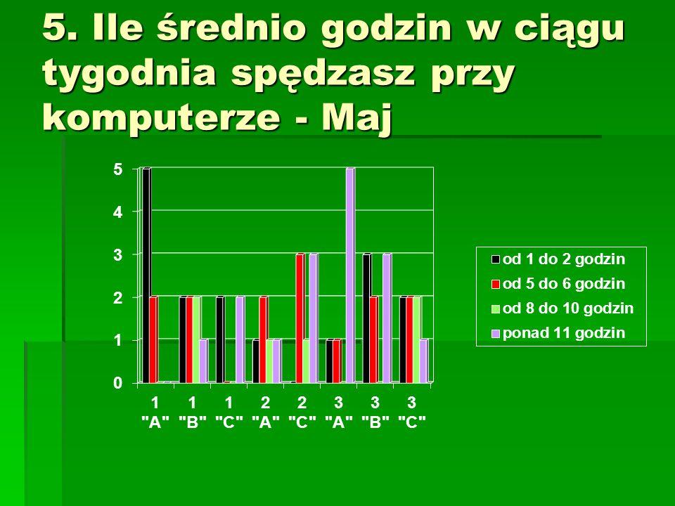 5. Ile średnio godzin w ciągu tygodnia spędzasz przy komputerze - Maj