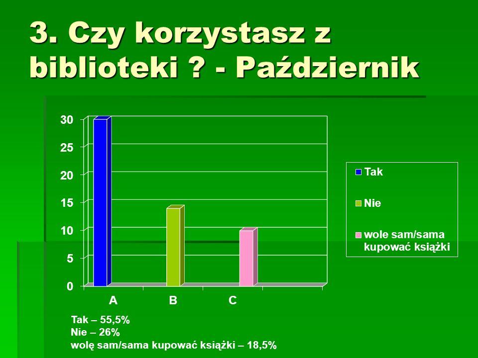 4. Czy uważasz, że w dobie Internetu czytanie książek jest pożyteczne Tak – 70% Nie – 30%