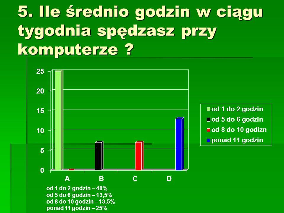 5. Ile średnio godzin w ciągu tygodnia spędzasz przy komputerze .