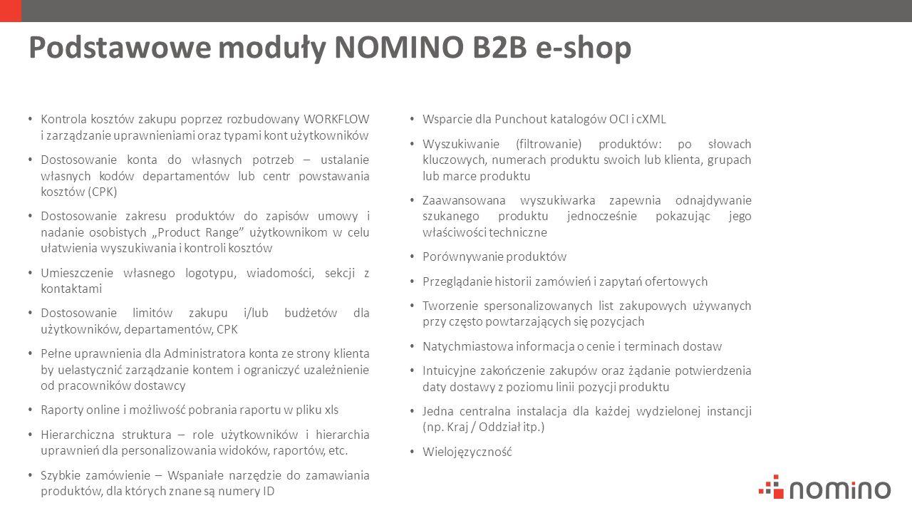 Podstawowe moduły NOMINO B2B e-shop Kontrola kosztów zakupu poprzez rozbudowany WORKFLOW i zarządzanie uprawnieniami oraz typami kont użytkowników Dos