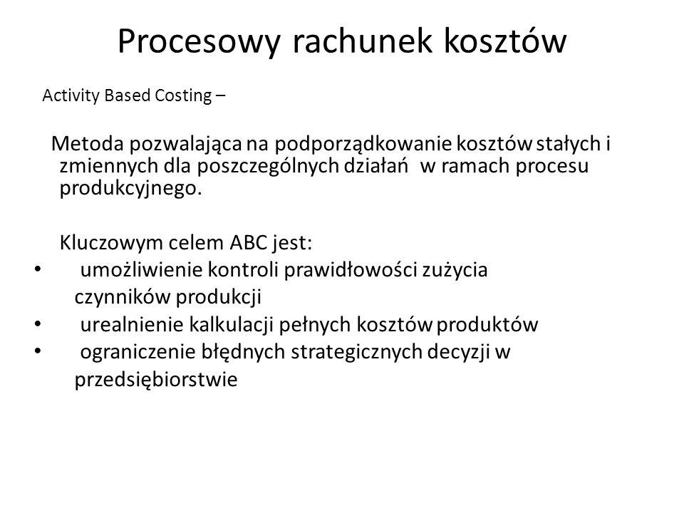 Procesowy rachunek kosztów Activity Based Costing – Metoda pozwalająca na podporządkowanie kosztów stałych i zmiennych dla poszczególnych działań w ra