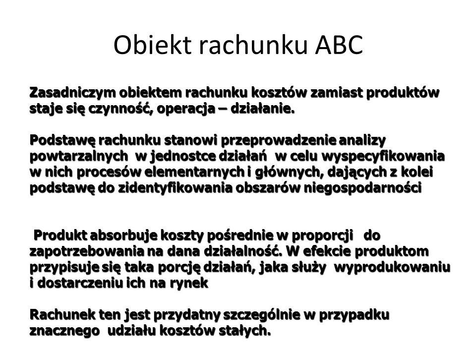 Obiekt rachunku ABC Zasadniczym obiektem rachunku kosztów zamiast produktów staje się czynność, operacja – działanie. Podstawę rachunku stanowi przepr