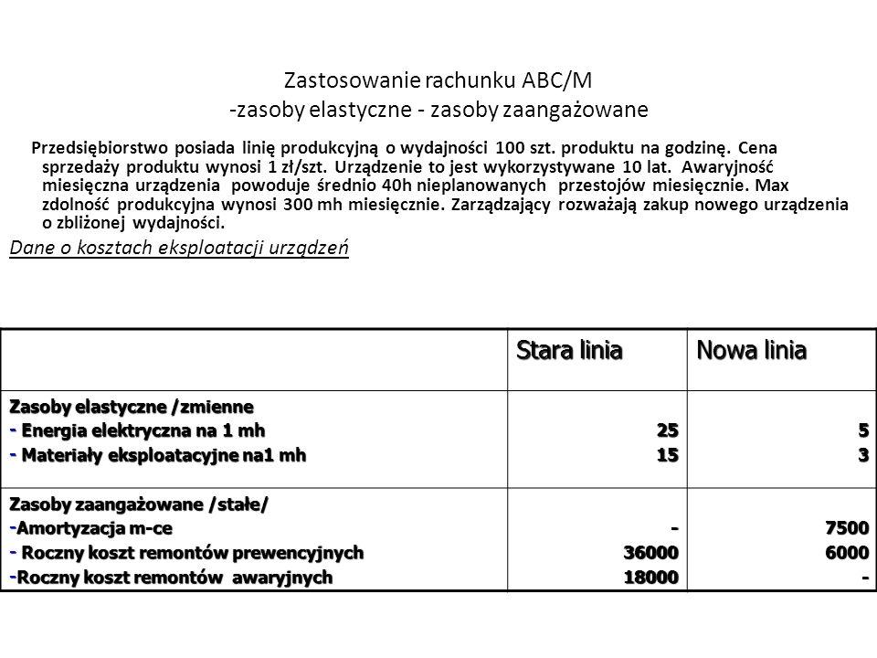Zastosowanie rachunku ABC/M -zasoby elastyczne - zasoby zaangażowane Przedsiębiorstwo posiada linię produkcyjną o wydajności 100 szt. produktu na godz