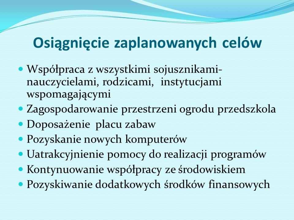 Osiągnięcie zaplanowanych celów Współpraca z wszystkimi sojusznikami- nauczycielami, rodzicami, instytucjami wspomagającymi Zagospodarowanie przestrze