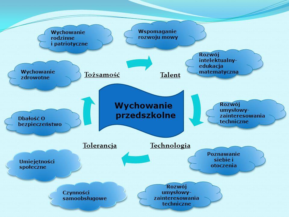 Wychowanie przedszkolne Wspomaganie rozwoju mowy Rozwój umysłowy- zainteresowania techniczne Rozwój umysłowy- zainteresowania techniczne Rozwój umysło