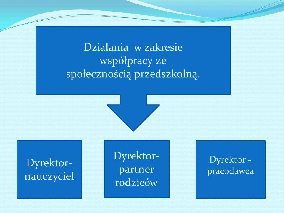 Działania w zakresie współpracy ze społecznością przedszkolną. Dyrektor- partner rodziców Dyrektor- nauczyciel Dyrektor - pracodawca